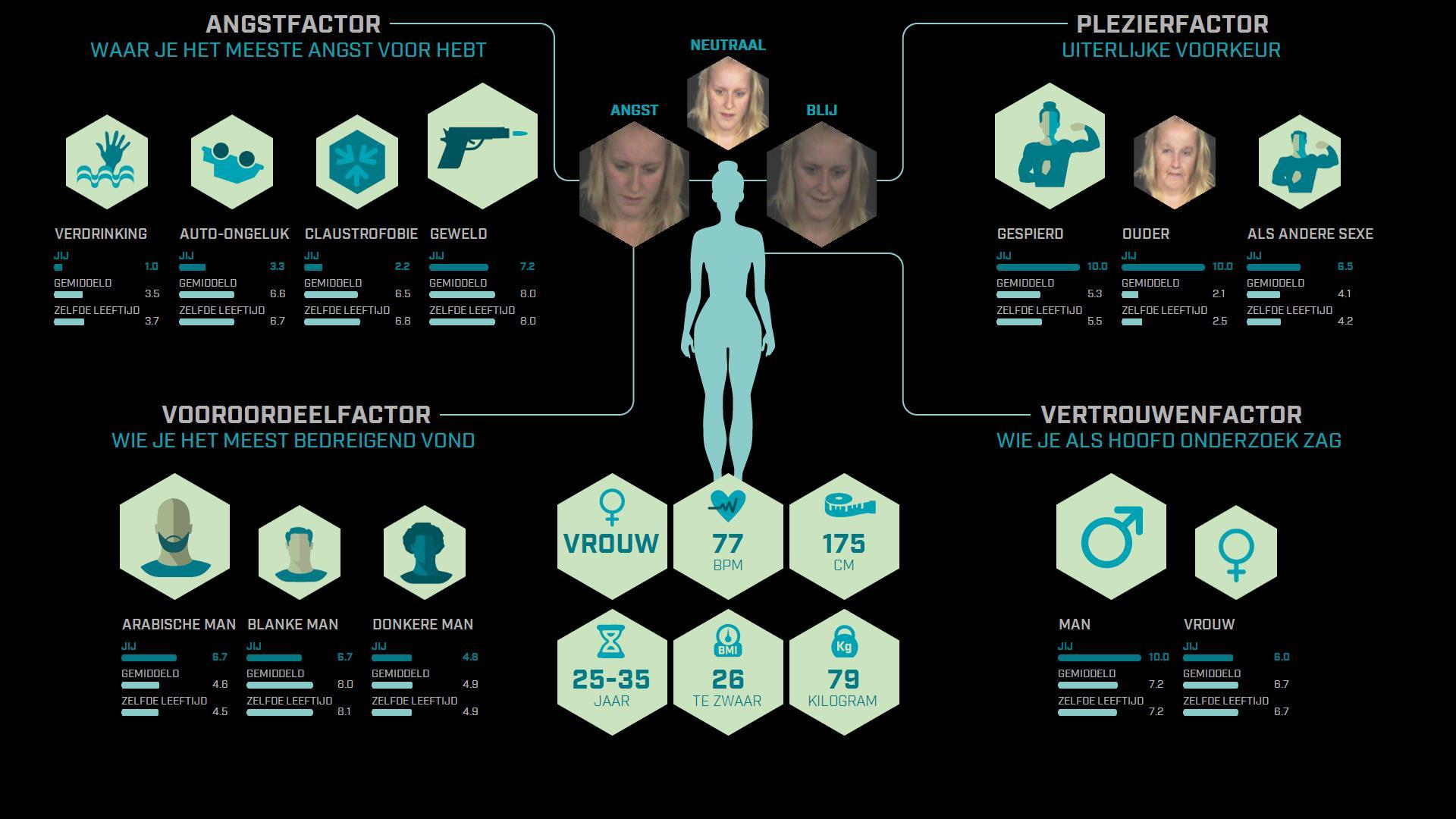 Profile Petri