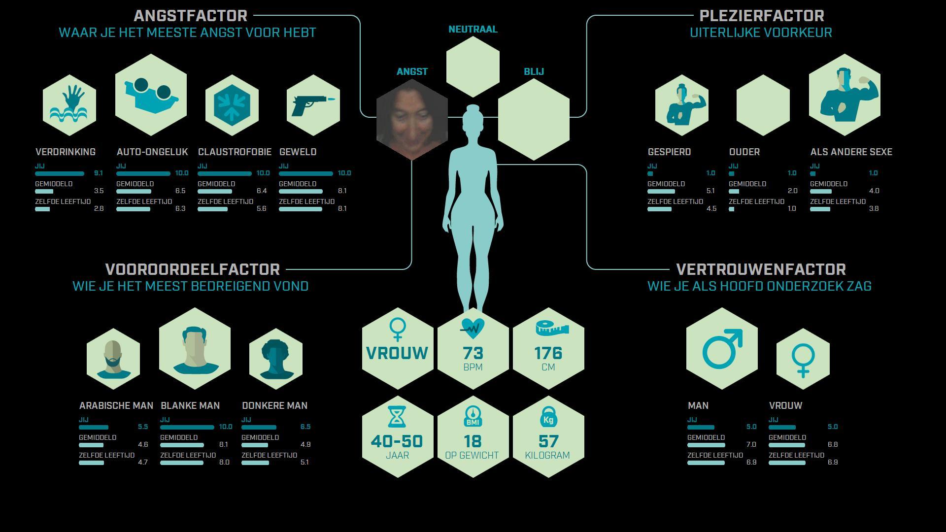 Profile lucienne