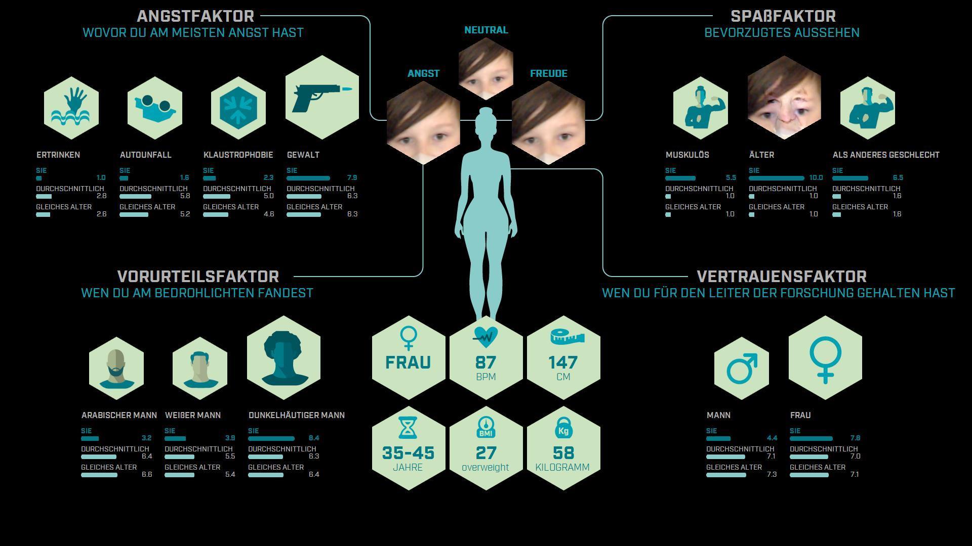 Profile thomas